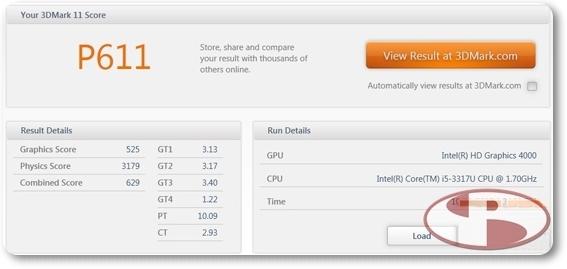 Sudah dapat diduga performa sebuah Intel HD 4000.