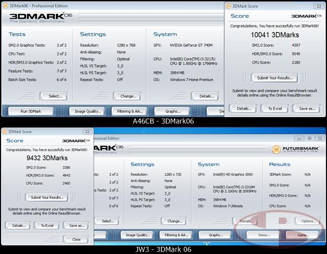 3DMark06-VS