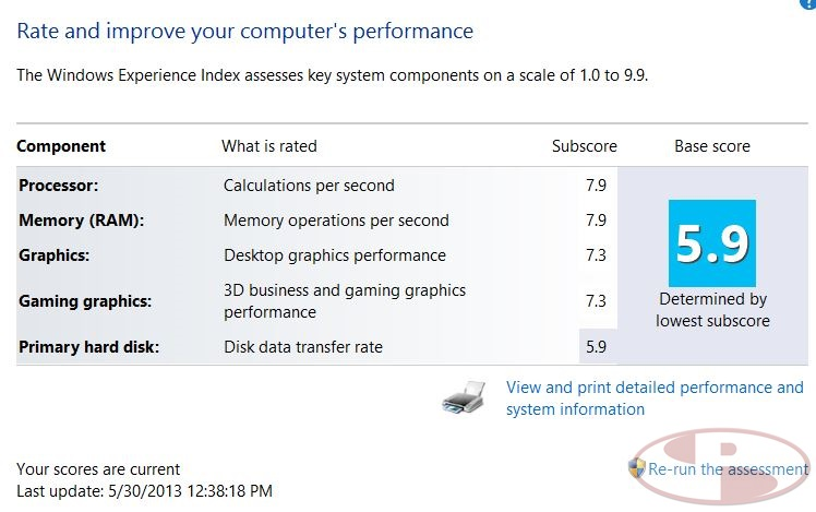 Windows Experience Index