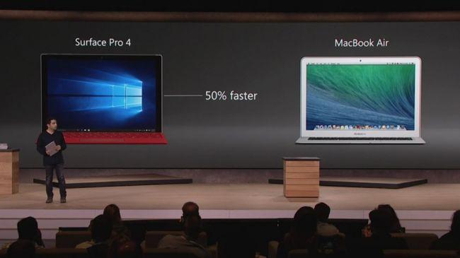 Microsoft Luncurkan Surface Pro 4 Dan Surface Book Dengan