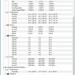 review Thermaltake Water 3 X120 - Benchmark - Idle