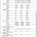 Review Thermaltake Water 3 X120 - Benchmark - Avarage full load