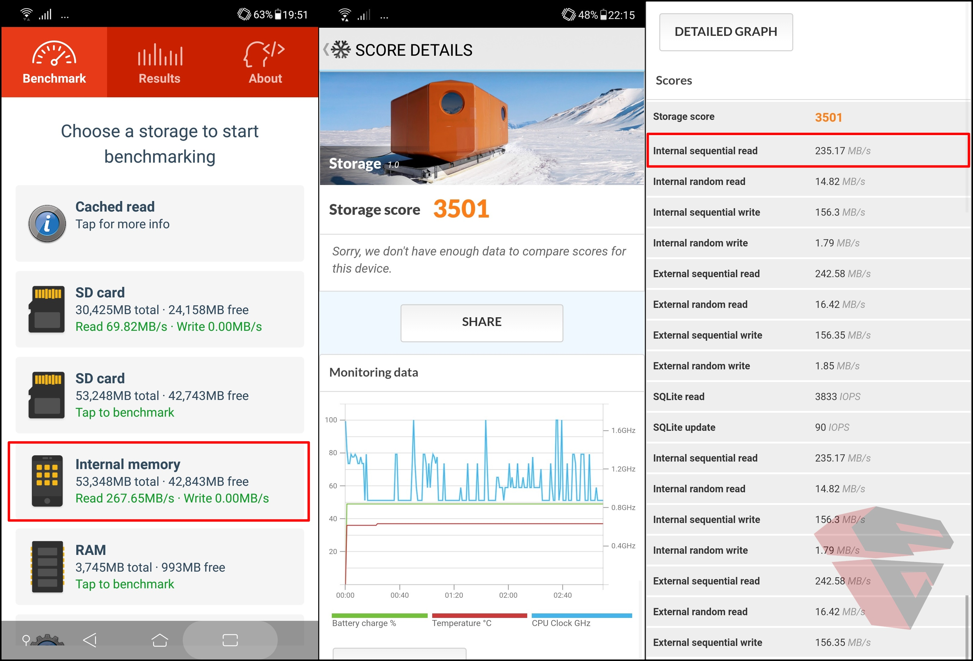 Review Asus Zenfone 5 ZE620KL Storage benchmark
