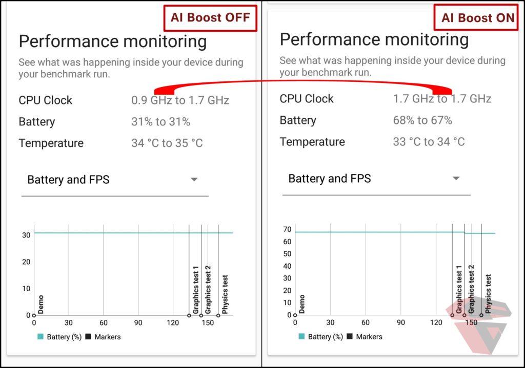 Review Asus Zenfone 5 ZE620KL AI Boost
