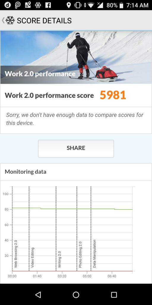 review Zenfone Max Pro M1 - Benchmark - PC Mark
