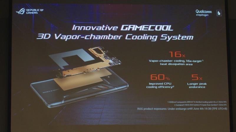 ROG Phone - Vapor Chamber