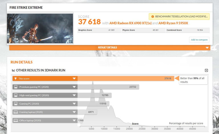 AMD RX 6900 XT Berhasil Membobol Rekor Dunia Fire Strike