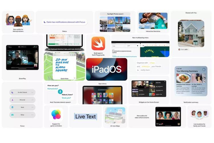 Apa saja keunggulan fitur baru iPadOS 15?