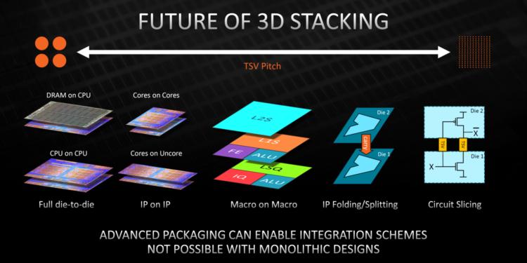 Desain Chiplet Masa Depan Dimulai Oleh AMD
